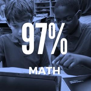Powhatan School Math